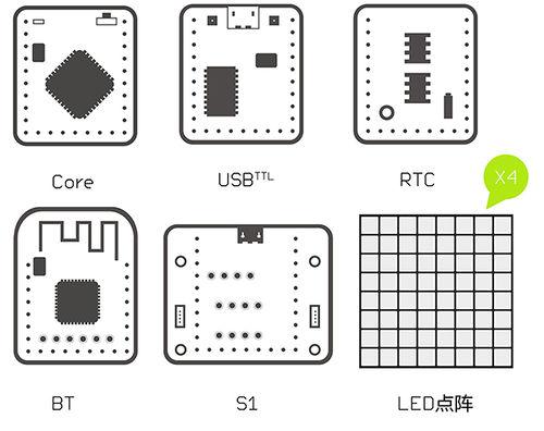 open source led dot matrix clock