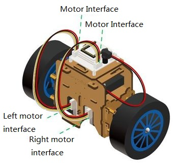 Open Source Self-balance Robot System - Microduino Wiki