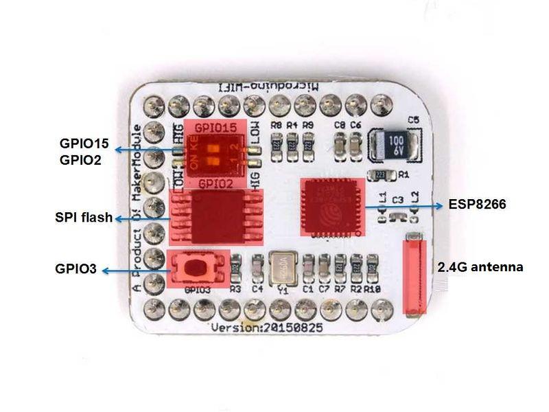 Pdf module esp 9