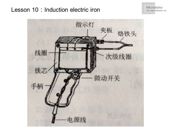 Lesson10-Induction.jpg