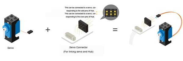 Anywhere Servo-Servo Connector1.jpg